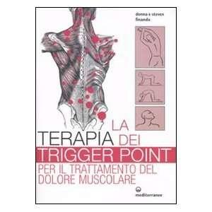 La terapia dei trigger point per il trattamento del dolore