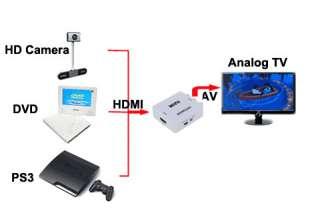 Mini HDMI to Composite RCA CVBS Video + Audio Converter For PS3 TV