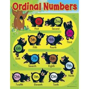 Learning Charts Ordinal Numbers: Office Products