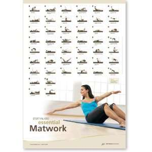 Stott Pilates Essential Matwork Wall Chart: Sports