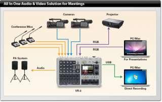 Edirol/Roland VR 3 Portable Audio & Video Mixer with USB Port