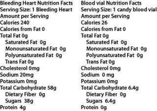 Nutritional Info for Bleeding Heart Gummy Candy