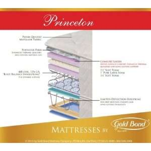 Size Princeton Super Plush Youth Mattress with Spring
