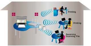 ASUS RT N16 Wireless Router N /w Printer Server/P2P/BT